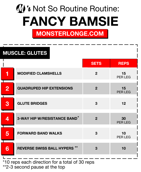 Fancy Bamsie Glute Activation Exercises