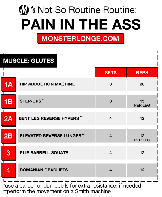 Pain In The Ass Booty Building Workout